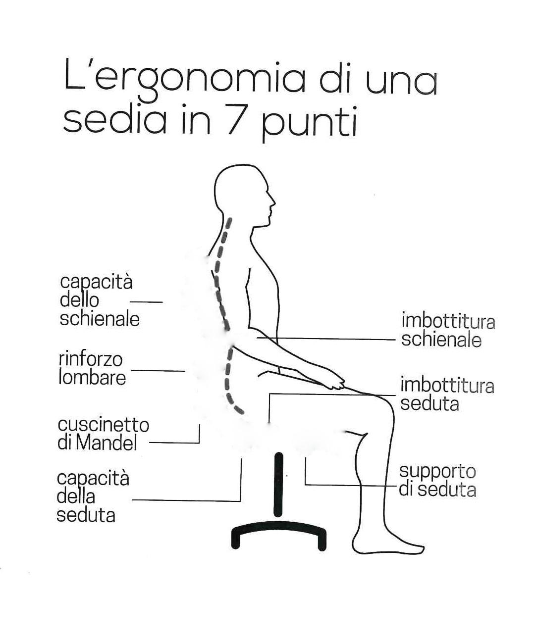Sedute per ufficio Roma Ostiense Eur